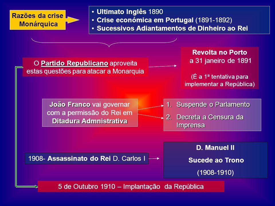 Assembleia da República A Assembleia da República tem competência política e legislativa, de fiscalização e ainda outras relativamente a outros órgãos.