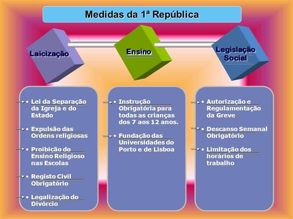 Razões que levaram à queda da República e à Instauração da Ditadura Militar A 1ª República inicou-se em 1910 mas teve vários problemas.