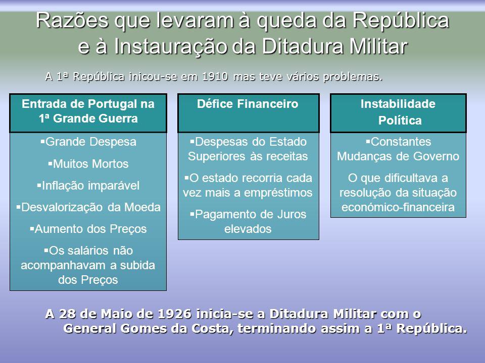 Razões que levaram à queda da República e à Instauração da Ditadura Militar A 1ª República inicou-se em 1910 mas teve vários problemas. Entrada de Por