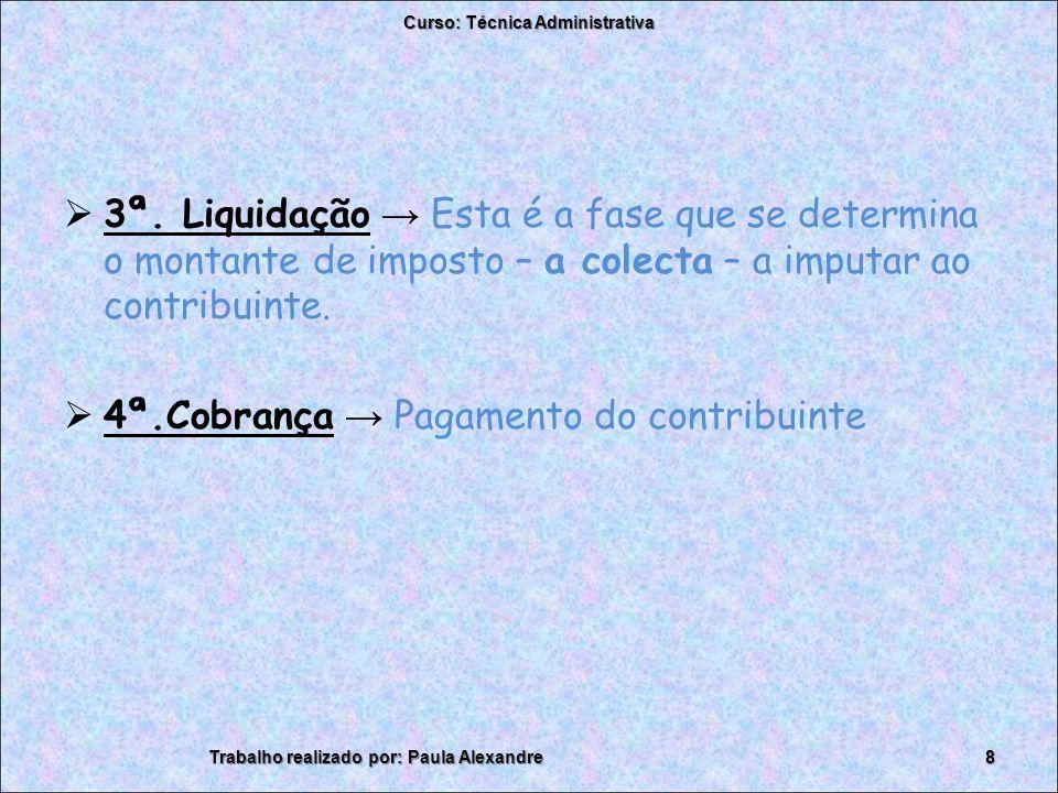 3ª. Liquidação Esta é a fase que se determina o montante de imposto – a colecta – a imputar ao contribuinte. 4ª.Cobrança Pagamento do contribuinte Cur
