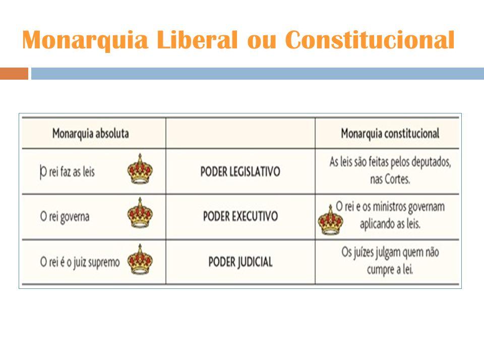Monarquia Liberal ou Constitucional