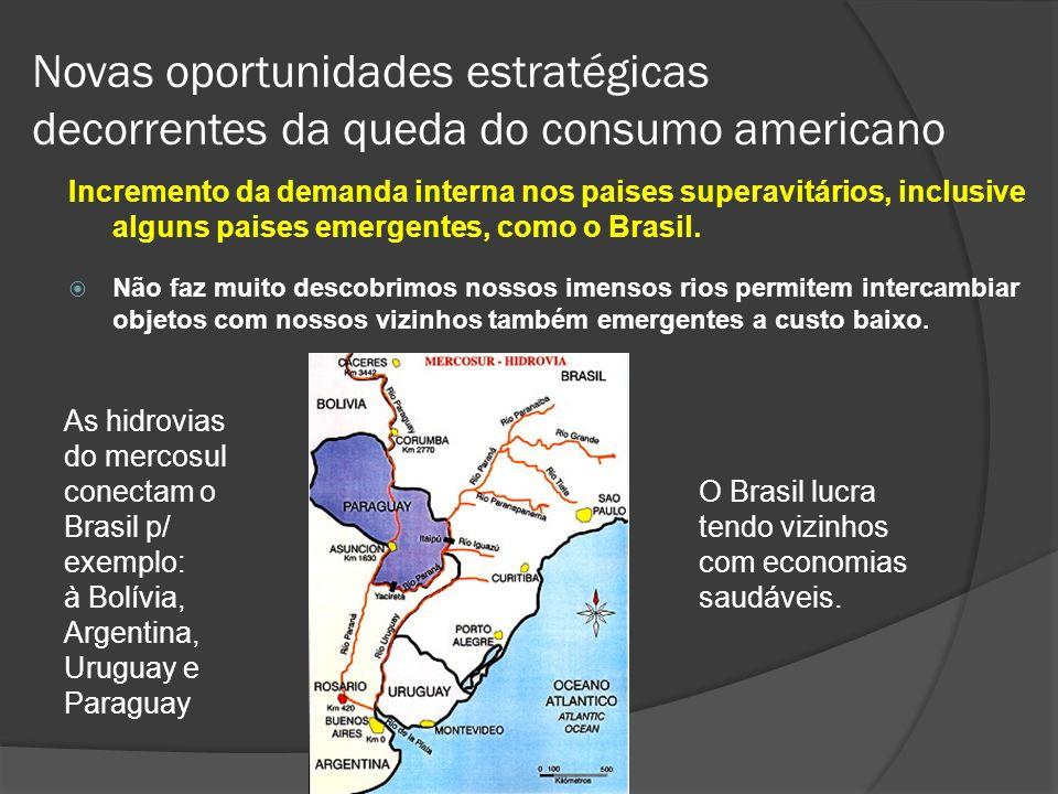 Novas oportunidades estratégicas decorrentes da queda do consumo americano Incremento da demanda interna nos paises superavitários, inclusive alguns p