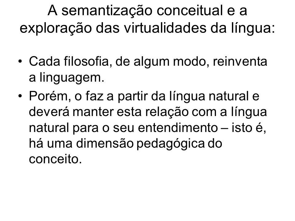 A semantização conceitual e a exploração das virtualidades da língua: Cada filosofia, de algum modo, reinventa a linguagem. Porém, o faz a partir da l