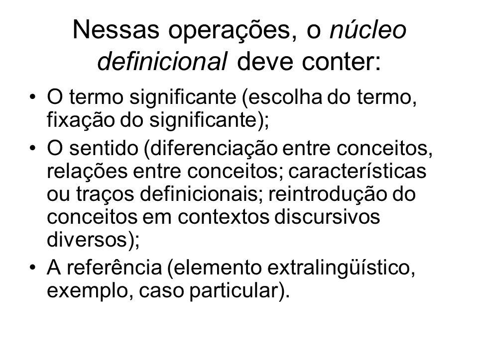 Nessas operações, o núcleo definicional deve conter: O termo significante (escolha do termo, fixação do significante); O sentido (diferenciação entre