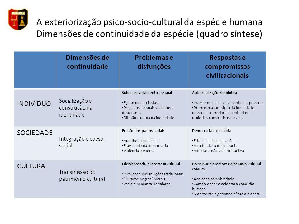 A exteriorização psico-socio-cultural da espécie humana Dimensões de continuidade da espécie (quadro síntese) Dimensões de continuidade Problemas e di