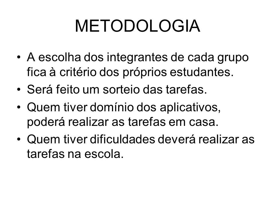 METODOLOGIA A escolha dos integrantes de cada grupo fica à critério dos próprios estudantes. Será feito um sorteio das tarefas. Quem tiver domínio dos