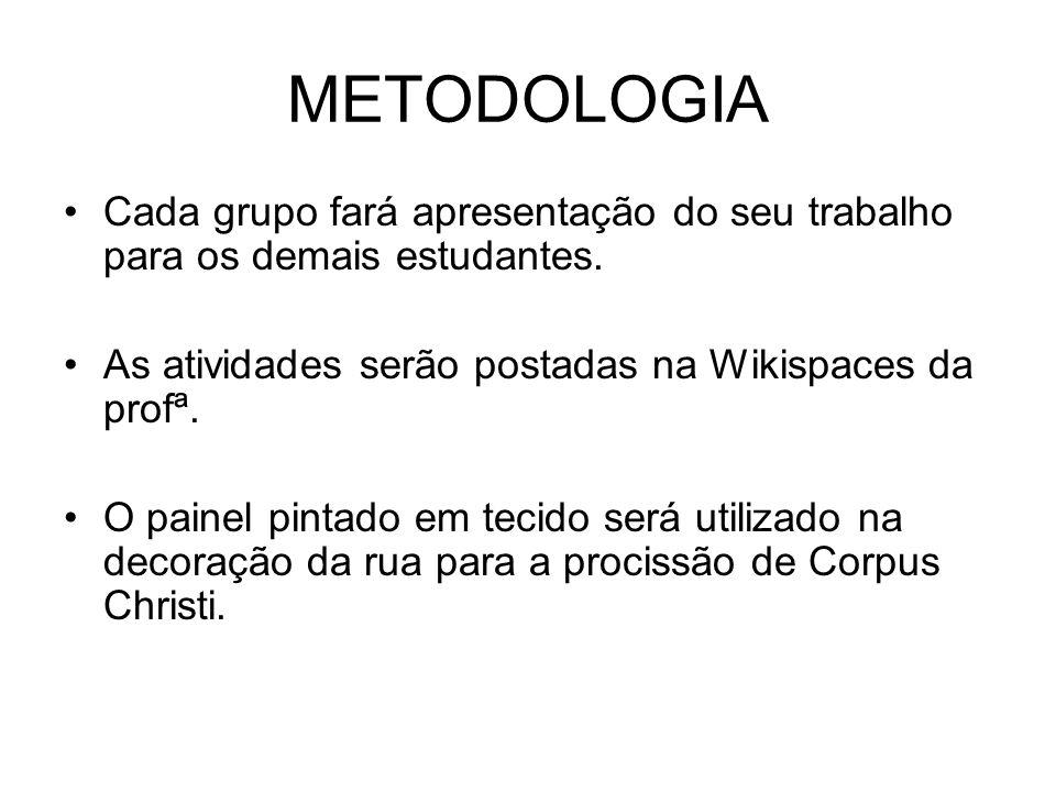 METODOLOGIA Cada grupo fará apresentação do seu trabalho para os demais estudantes. As atividades serão postadas na Wikispaces da profª. O painel pint