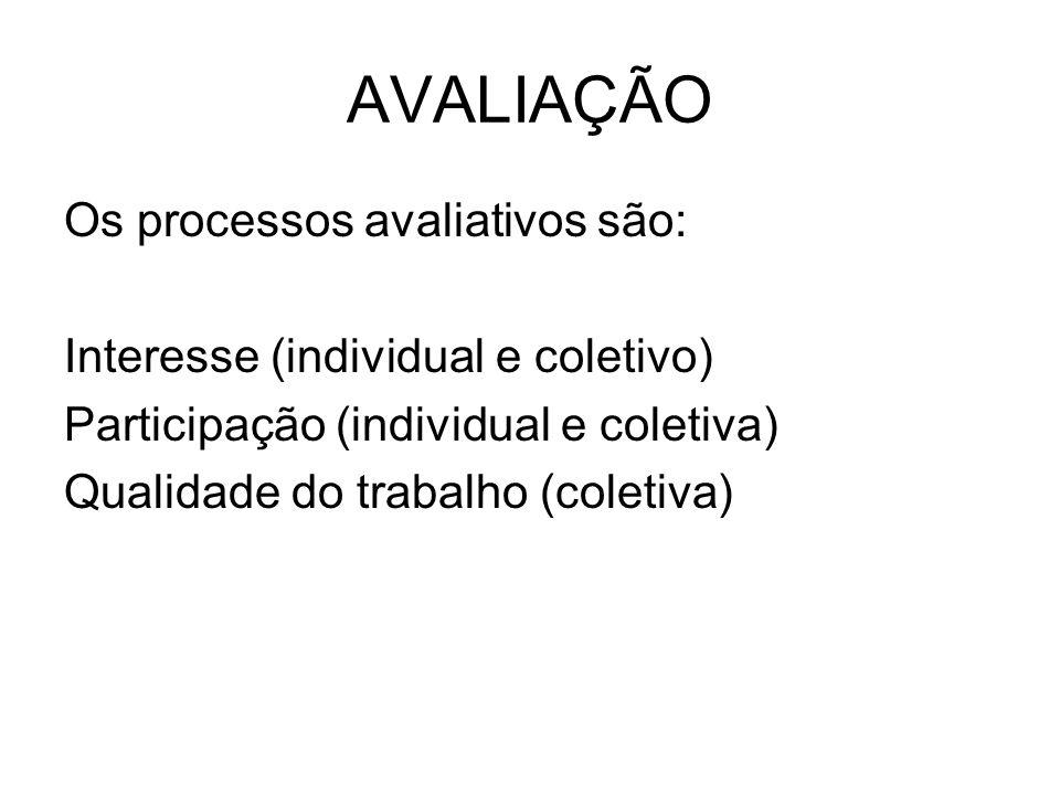 AVALIAÇÃO Os processos avaliativos são: Interesse (individual e coletivo) Participação (individual e coletiva) Qualidade do trabalho (coletiva)