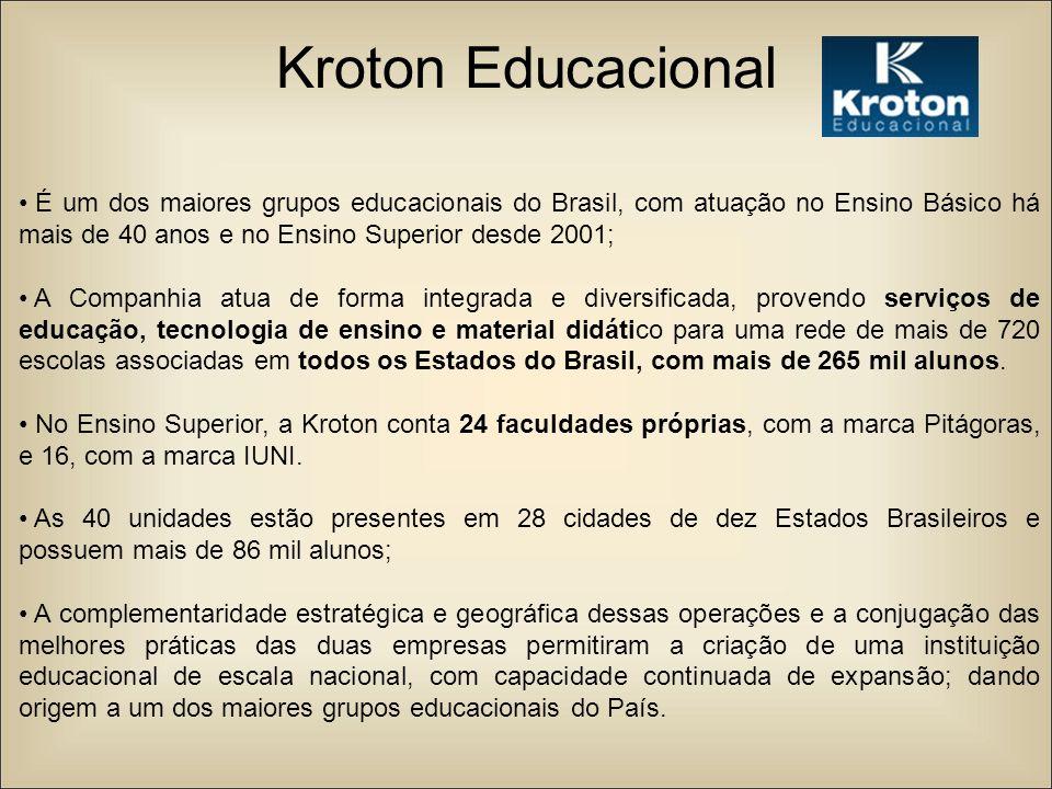 Kroton Educacional É um dos maiores grupos educacionais do Brasil, com atuação no Ensino Básico há mais de 40 anos e no Ensino Superior desde 2001; A