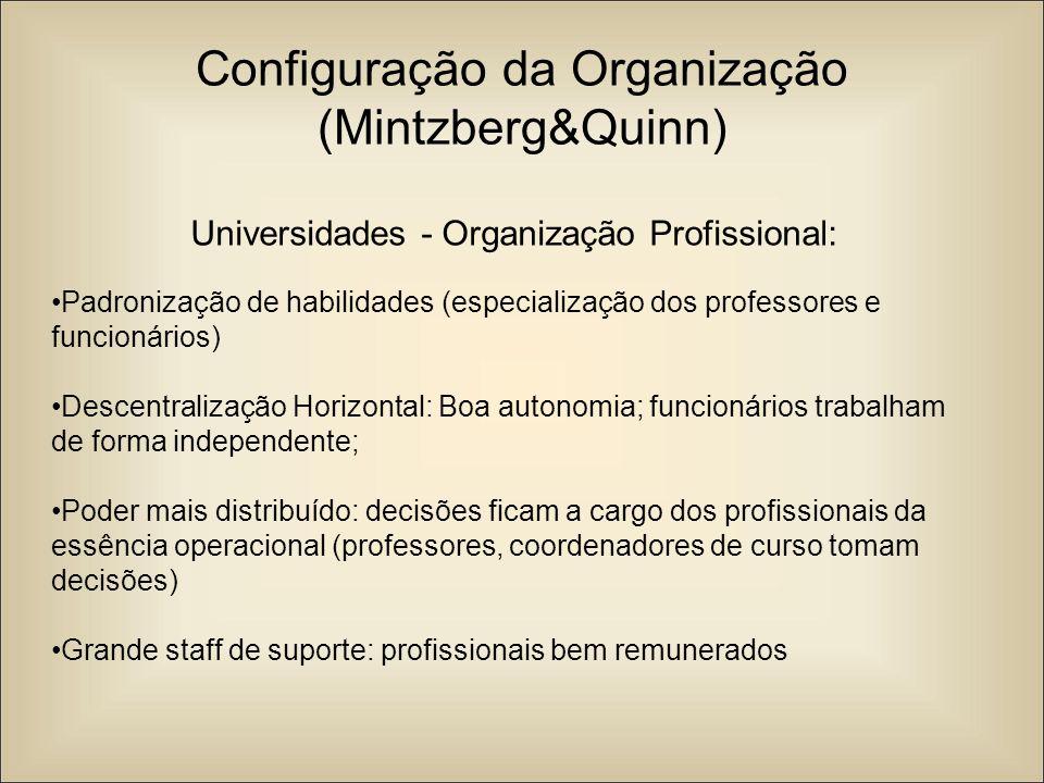 Configuração da Organização (Mintzberg&Quinn) Universidades - Organização Profissional: Padronização de habilidades (especialização dos professores e