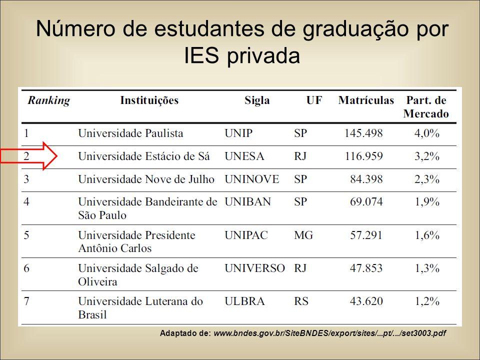 Exemplos de players por segmento de atuação Fonte: www.bndes.gov.br/SiteBNDES/export/sites/...pt/.../set3003.pdf