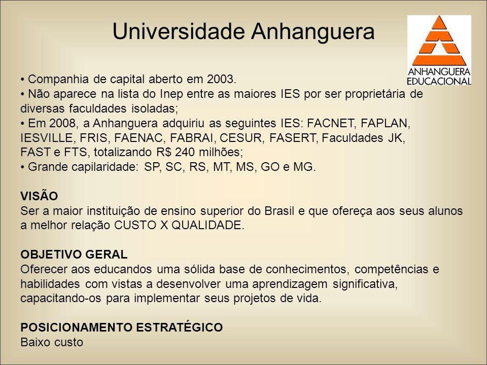 Universidade Anhanguera Companhia de capital aberto em 2003. Não aparece na lista do Inep entre as maiores IES por ser proprietária de diversas faculd