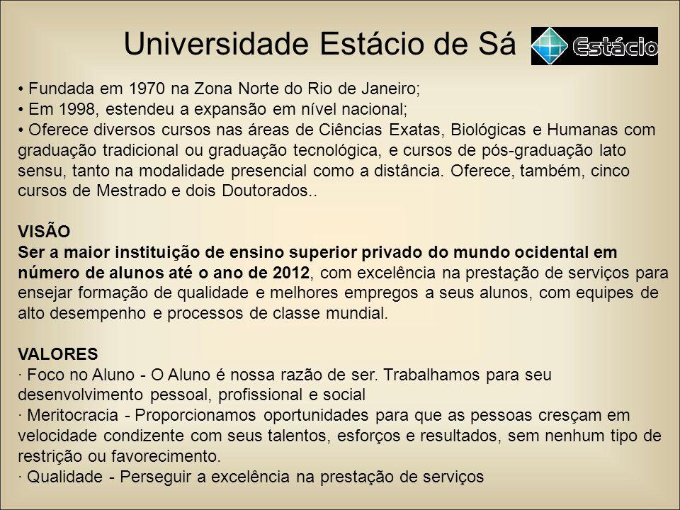 Universidade Estácio de Sá Fundada em 1970 na Zona Norte do Rio de Janeiro; Em 1998, estendeu a expansão em nível nacional; Oferece diversos cursos na