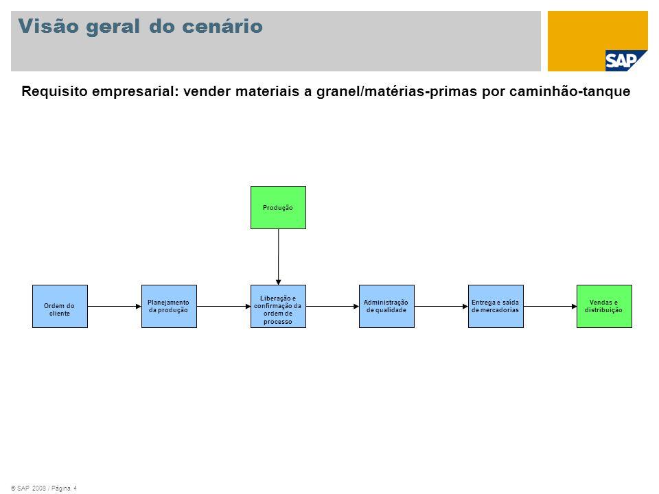 © SAP 2008 / Página 4 Visão geral do cenário Requisito empresarial: vender materiais a granel/matérias-primas por caminhão-tanque Produção Vendas e di