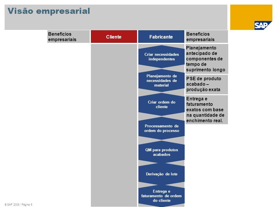 © SAP 2008 / Página 6 Benefícios empresariais ClienteFabricante Benefícios empresariais Planejamento antecipado de componentes de tempo de suprimento
