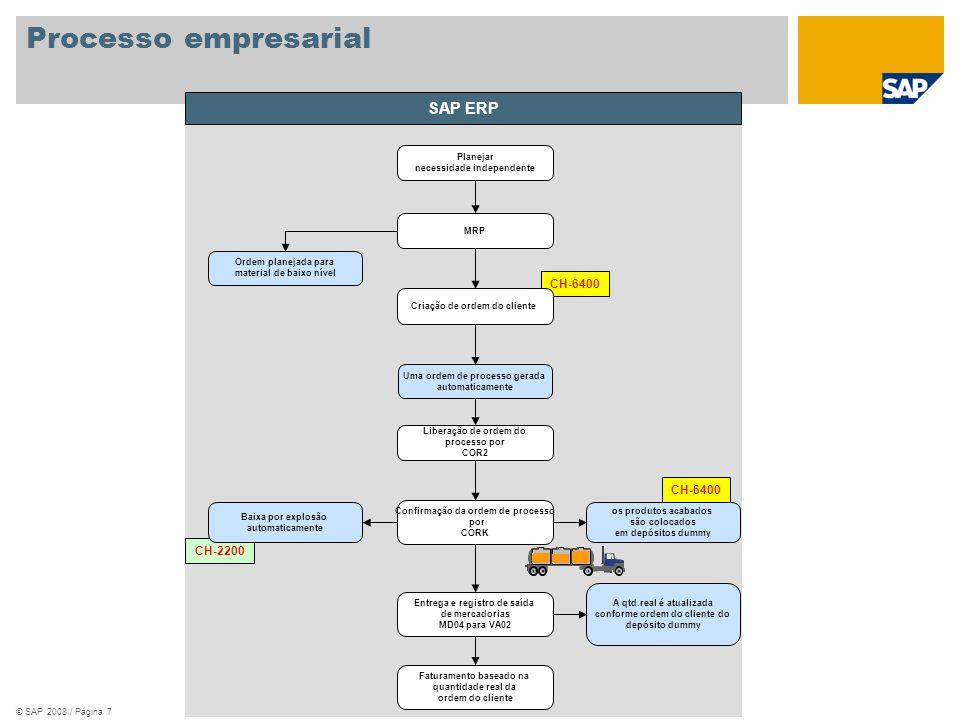 © SAP 2008 / Página 7 Processo empresarial SAP ERP Uma ordem de processo gerada automaticamente Liberação de ordem do processo por COR2 Confirmação da