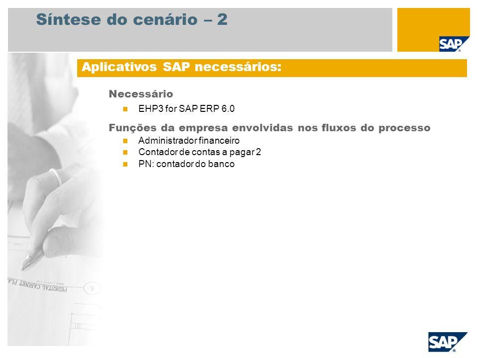 Síntese do cenário – 2 Necessário EHP3 for SAP ERP 6.0 Funções da empresa envolvidas nos fluxos do processo Administrador financeiro Contador de conta