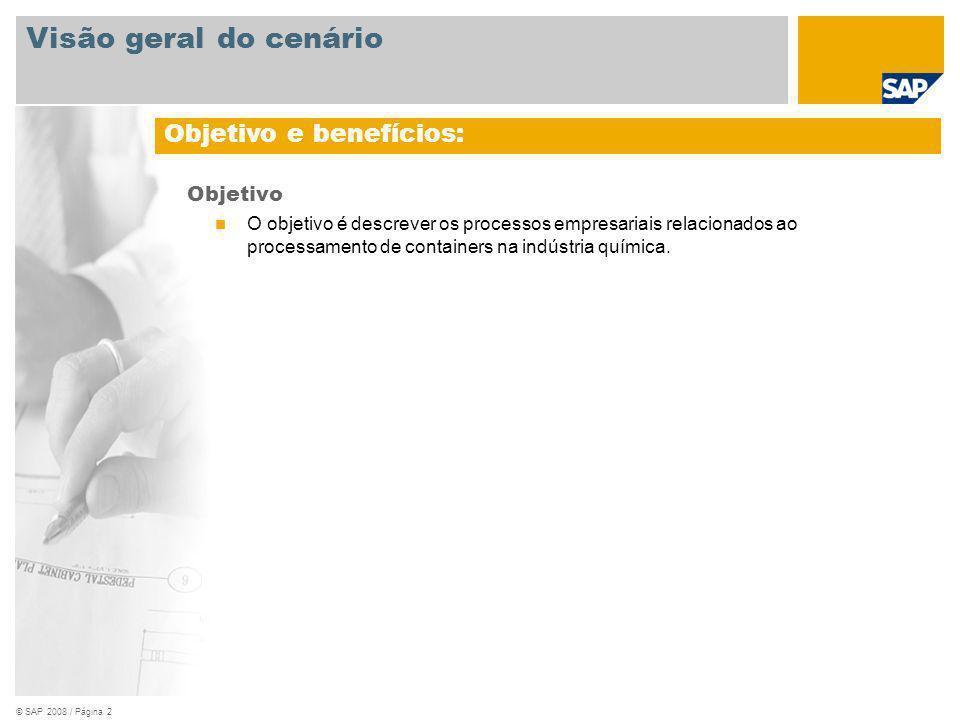 © SAP 2008 / Página 3 Obrigatório SAP EHP3 para SAP ERP 6.0 Funções da empresa envolvidas nos fluxos do processo Planejador de produção Especialista de chão-de-fábrica Administração de vendas Encarregado do depósito Aplicações SAP obrigatórias: Visão geral do cenário