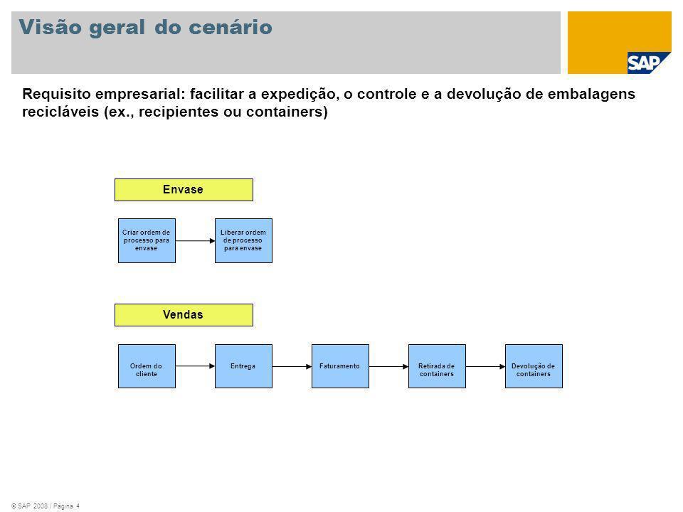 © SAP 2008 / Página 4 Visão geral do cenário Criar ordem de processo para envase Liberar ordem de processo para envase Ordem do cliente EntregaFaturam