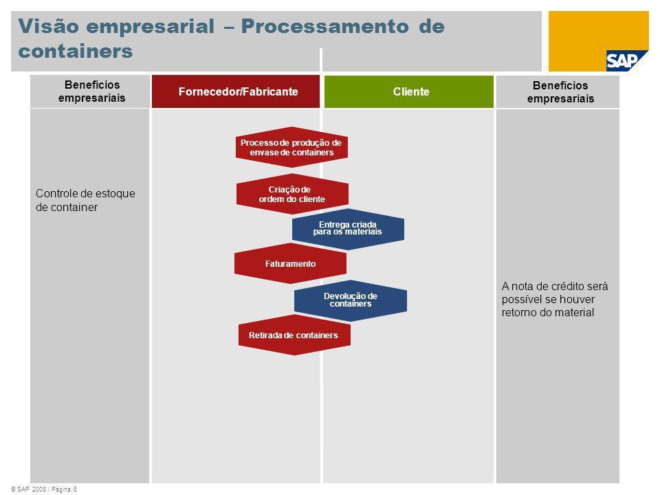 © SAP 2008 / Página 6 Benefícios empresariais Fornecedor/Fabricante Cliente A nota de crédito será possível se houver retorno do material Controle de