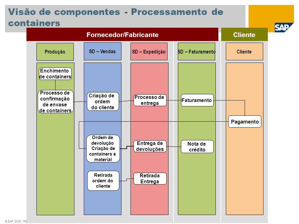 © SAP 2008 / Página 7 Cliente Visão de componentes - Processamento de containers Fornecedor/Fabricante SD – Vendas SD – ExpediçãoSD – FaturamentoClien