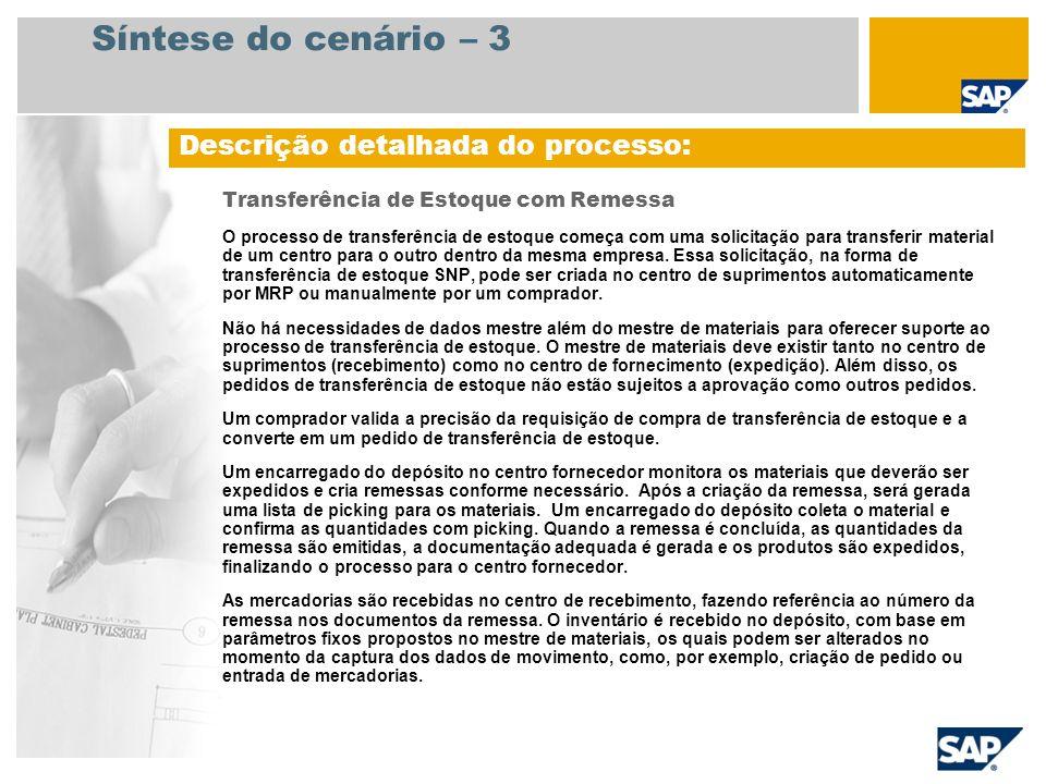 Síntese do cenário – 3 Transferência de Estoque com Remessa O processo de transferência de estoque começa com uma solicitação para transferir material