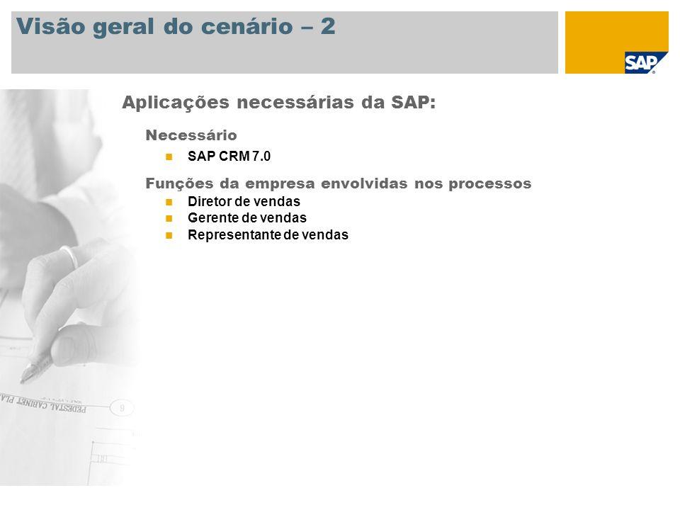 Visão geral do cenário – 2 Necessário SAP CRM 7.0 Funções da empresa envolvidas nos processos Diretor de vendas Gerente de vendas Representante de vendas Aplicações necessárias da SAP: