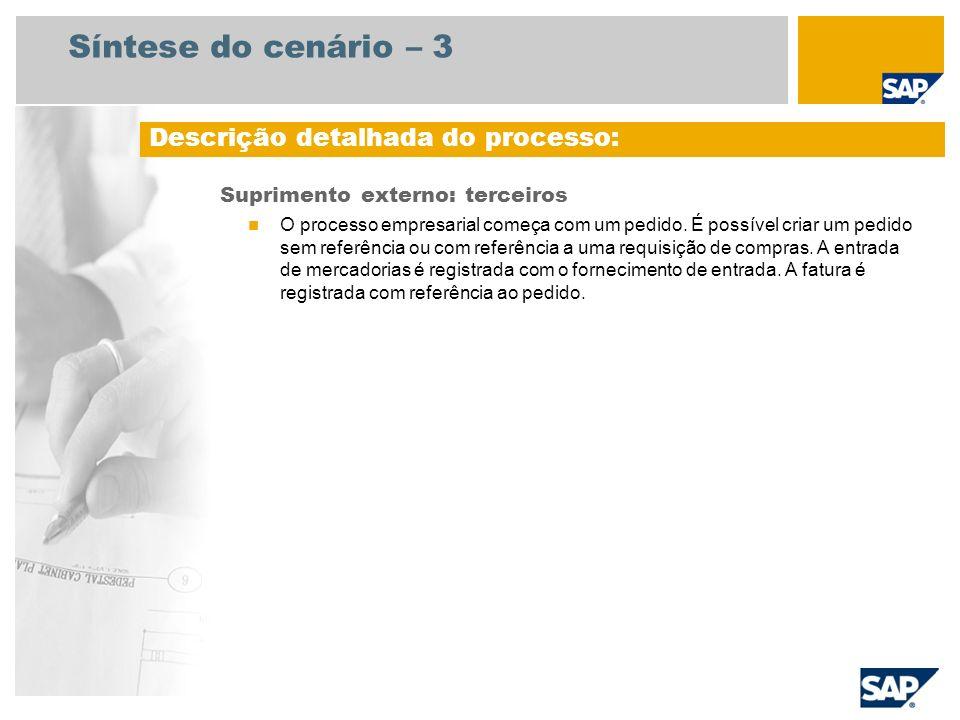Síntese do cenário – 3 Suprimento externo: terceiros O processo empresarial começa com um pedido. É possível criar um pedido sem referência ou com ref