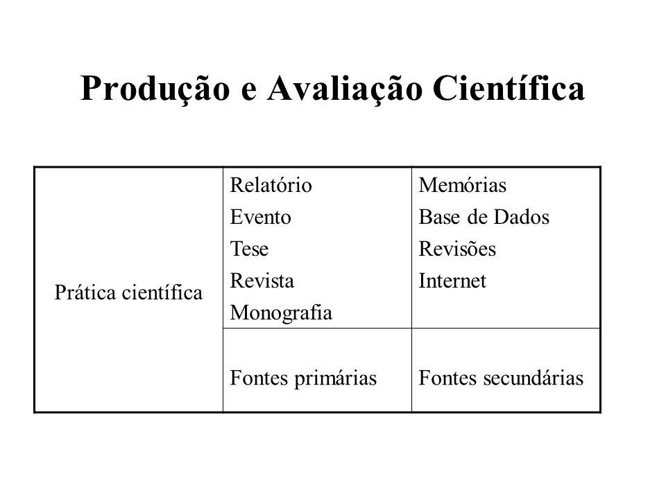 Produção e Avaliação Científica Prática científica Relatório Evento Tese Revista Monografia Memórias Base de Dados Revisões Internet Fontes primáriasF