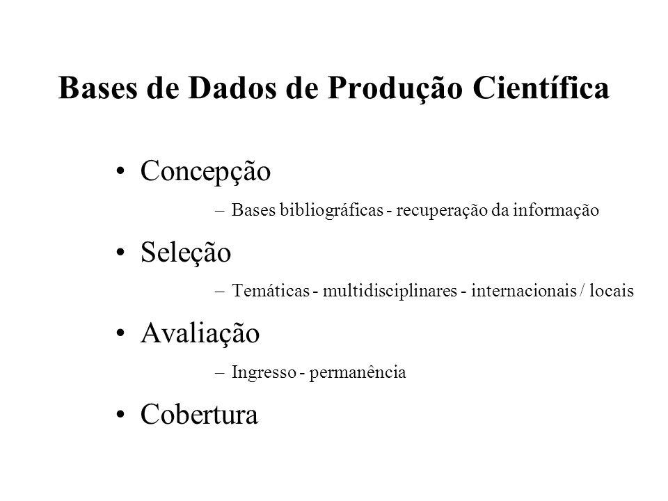 Bases de Dados de Produção Científica Concepção –Bases bibliográficas - recuperação da informação Seleção –Temáticas - multidisciplinares - internacio