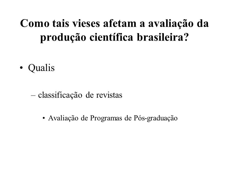 Como tais vieses afetam a avaliação da produção científica brasileira? Qualis –classificação de revistas Avaliação de Programas de Pós-graduação