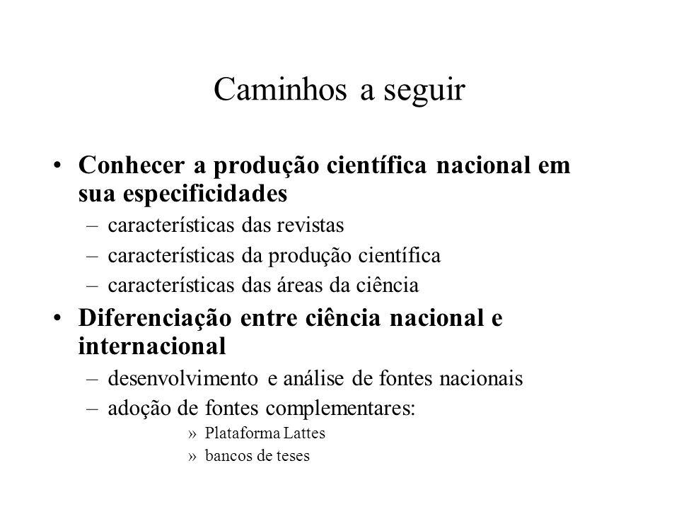 Caminhos a seguir Conhecer a produção científica nacional em sua especificidades –características das revistas –características da produção científica