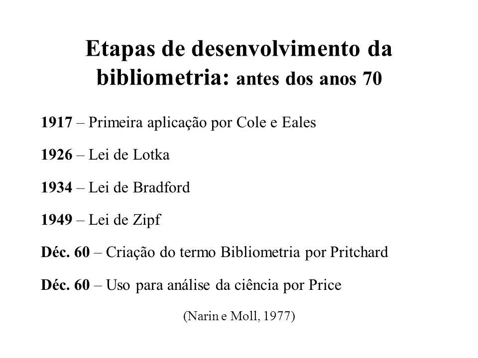 Etapas de desenvolvimento da bibliometria: antes dos anos 70 1917 – Primeira aplicação por Cole e Eales 1926 – Lei de Lotka 1934 – Lei de Bradford 194