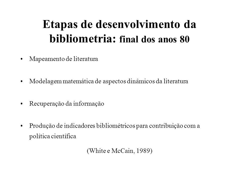 Etapas de desenvolvimento da bibliometria: final dos anos 80 Mapeamento de literatura Modelagem matemática de aspectos dinâmicos da literatura Recuper