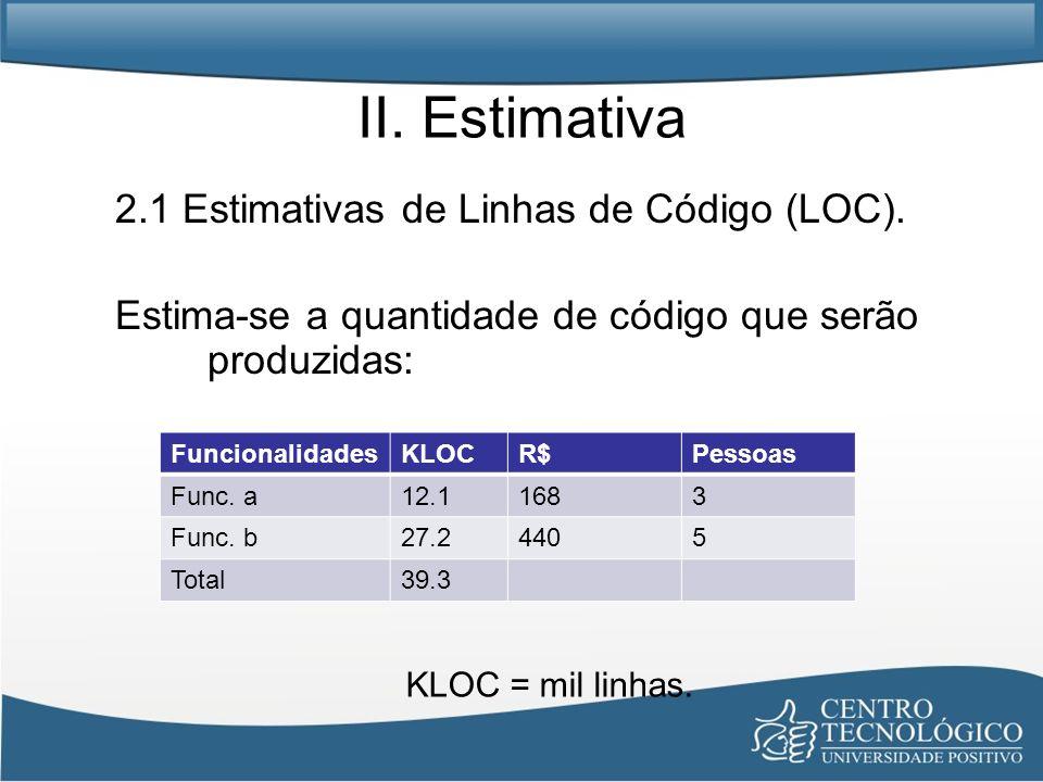 II. Estimativa 2.1 Estimativas de Linhas de Código (LOC). Estima-se a quantidade de código que serão produzidas: FuncionalidadesKLOCR$Pessoas Func. a1