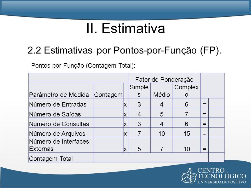 II. Estimativa 2.2 Estimativas por Pontos-por-Função (FP). Fator de Ponderação Parâmetro de MedidaContagem Simple sMédio Complex o Número de Entradas