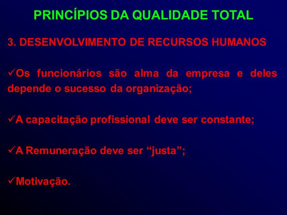 3. DESENVOLVIMENTO DE RECURSOS HUMANOS Os funcionários são alma da empresa e deles depende o sucesso da organização; A capacitação profissional deve s