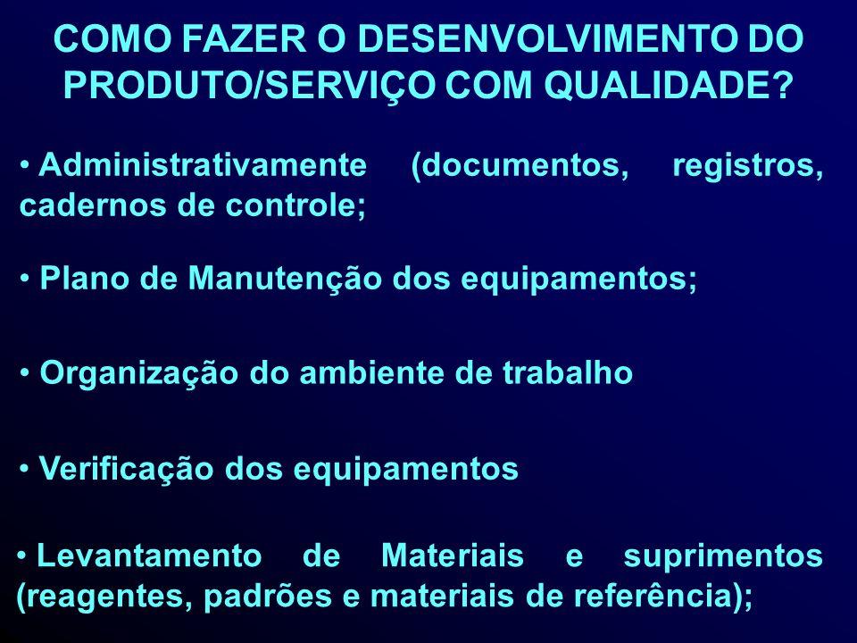 COMO FAZER O DESENVOLVIMENTO DO PRODUTO/SERVIÇO COM QUALIDADE.