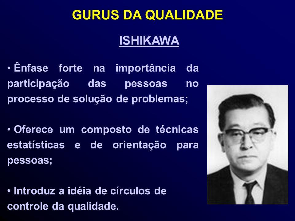 ISHIKAWA Ênfase forte na importância da participação das pessoas no processo de solução de problemas; Oferece um composto de técnicas estatísticas e de orientação para pessoas; Introduz a idéia de círculos de controle da qualidade.