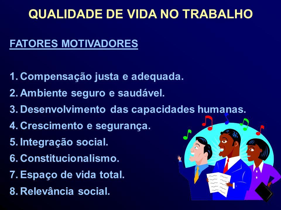 QUALIDADE DE VIDA NO TRABALHO FATORES MOTIVADORES 1.Compensação justa e adequada.
