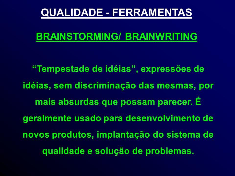 QUALIDADE - FERRAMENTAS BRAINSTORMING/ BRAINWRITING Tempestade de idéias, expressões de idéias, sem discriminação das mesmas, por mais absurdas que possam parecer.