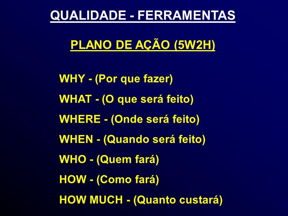 WHY - (Por que fazer) WHAT - (O que será feito) WHERE - (Onde será feito) WHEN - (Quando será feito) WHO - (Quem fará) HOW - (Como fará) HOW MUCH - (Quanto custará) PLANO DE AÇÃO (5W2H) QUALIDADE - FERRAMENTAS