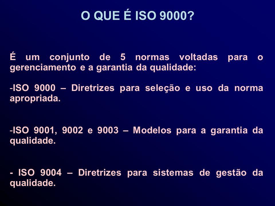 É um conjunto de 5 normas voltadas para o gerenciamento e a garantia da qualidade: -ISO 9000 – Diretrizes para seleção e uso da norma apropriada.