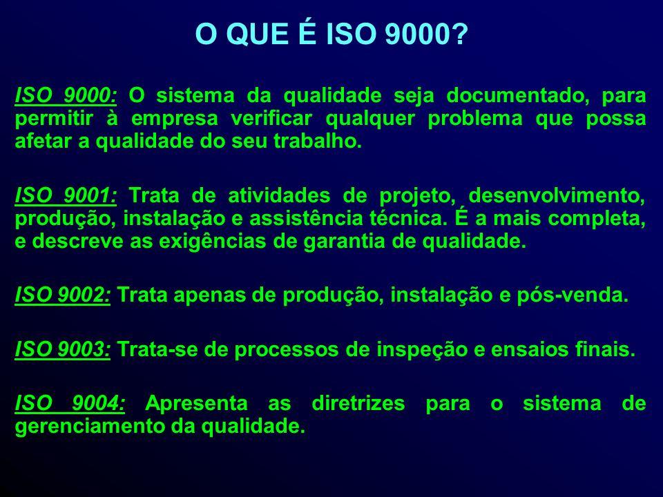 ISO 9000: O sistema da qualidade seja documentado, para permitir à empresa verificar qualquer problema que possa afetar a qualidade do seu trabalho.