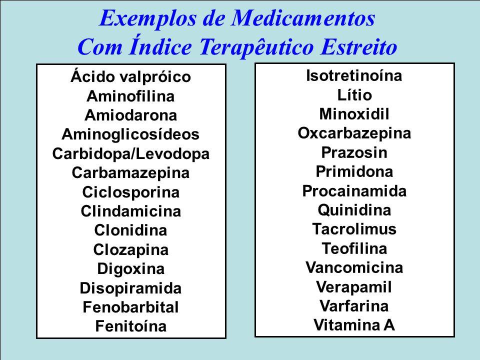 Projeto Farmácias Notificadoras Ministério da Saúde Exemplos de Medicamentos Com Índice Terapêutico Estreito Ácido valpróico Aminofilina Amiodarona Am
