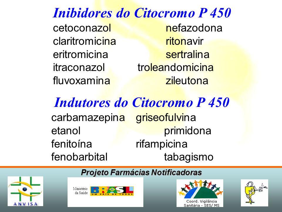 Projeto Farmácias Notificadoras Ministério da Saúde Inibidores do Citocromo P 450 cetoconazolnefazodona claritromicinaritonavir eritromicina sertralin