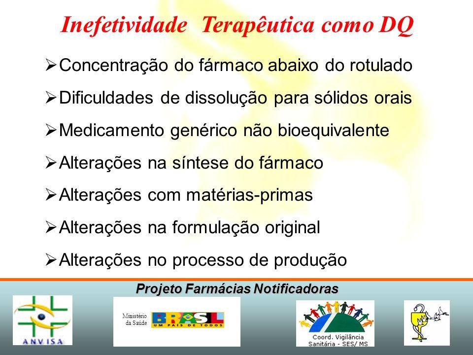 Projeto Farmácias Notificadoras Ministério da Saúde Concentração do fármaco abaixo do rotulado Dificuldades de dissolução para sólidos orais Medicamen