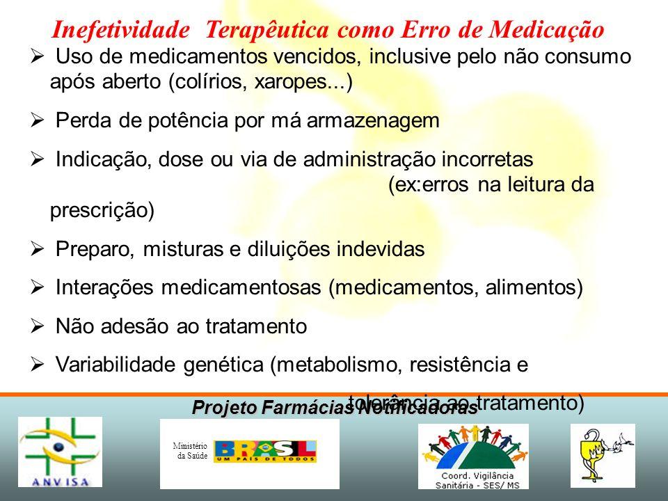 Projeto Farmácias Notificadoras Ministério da Saúde Uso de medicamentos vencidos, inclusive pelo não consumo após aberto (colírios, xaropes...) Perda