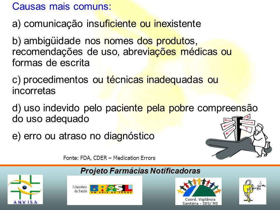 Projeto Farmácias Notificadoras Ministério da Saúde Causas mais comuns: a) comunicação insuficiente ou inexistente b) ambigüidade nos nomes dos produt