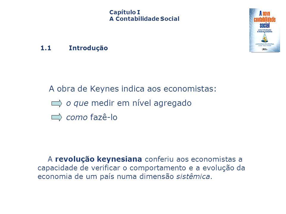 1.1 Introdução Capa da Obra Capítulo I A Contabilidade Social A obra de Keynes indica aos economistas: o que medir em nível agregado como fazê-lo A re